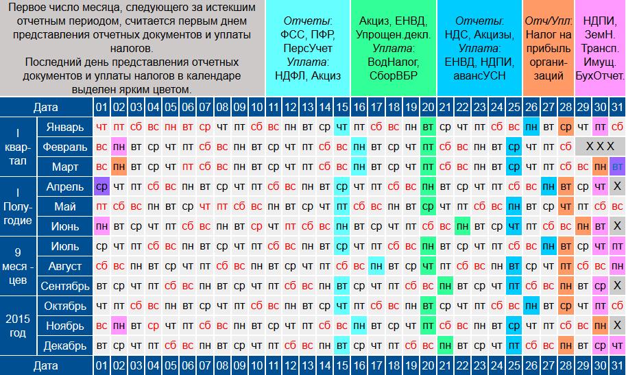 2015 отчетности график год на сдачи